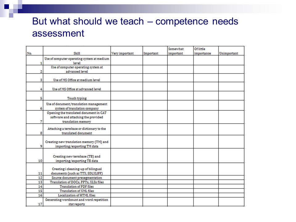 But what should we teach – competence needs assessment