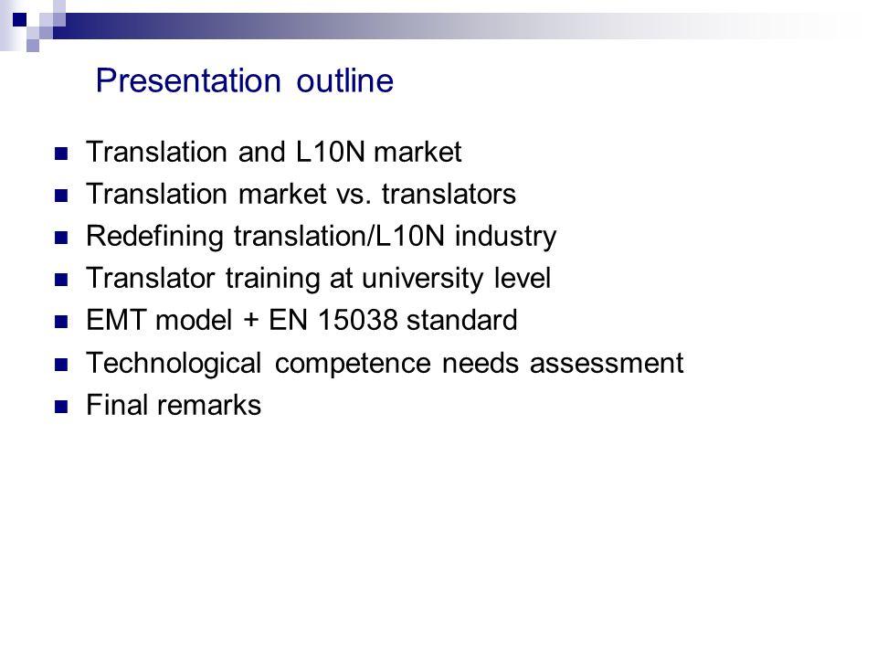 Translation and L10N market Translation market vs.