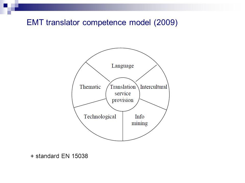 EMT translator competence model (2009) + standard EN 15038