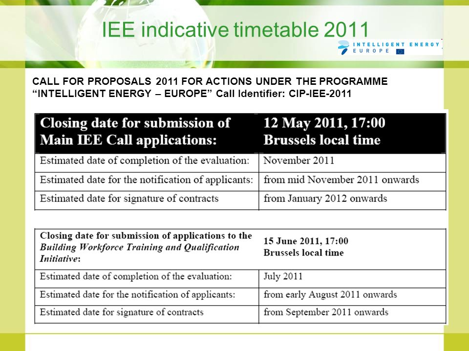 IEE indicative timetable 2011 CALL FOR PROPOSALS 2011 FOR ACTIONS UNDER THE PROGRAMME INTELLIGENT ENERGY – EUROPE Call Identifier: CIP-IEE-2011