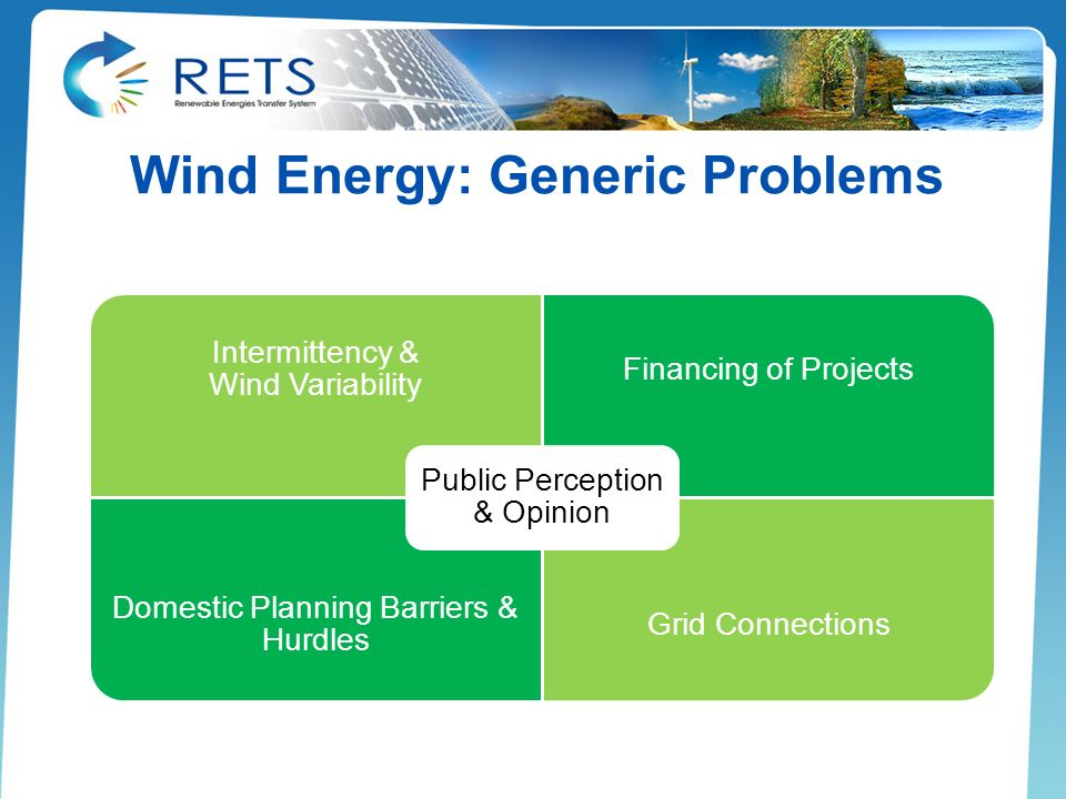 Wind Energy: Generic Problems Intermittency & Wind Variability Financing of Projects Domestic Planning Barriers & Hurdles Grid Connections Public Perception & Opinion