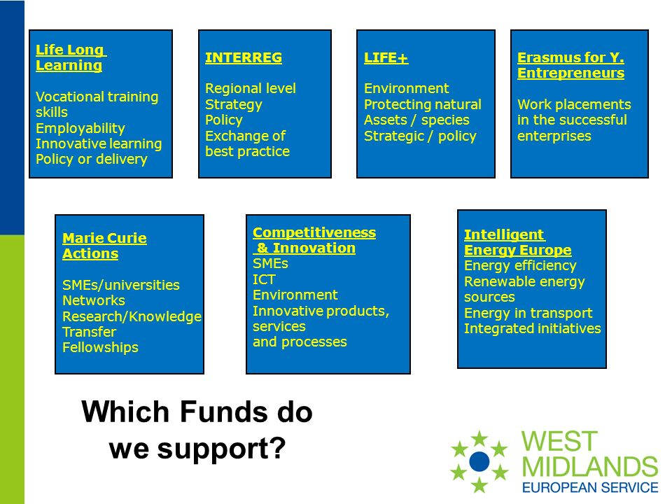 Which Funds do we support.