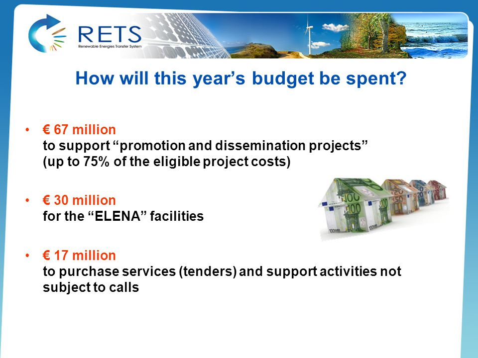 How will this years budget be spent? 67 million to support promotion and dissemination projects (up to 75% of the eligible project costs) 30 million f