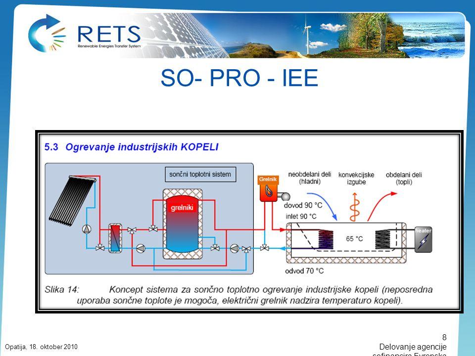 SO- PRO - IEE Opatija, 18. oktober 2010 Delovanje agencije sofinancira Evropska komisija 8