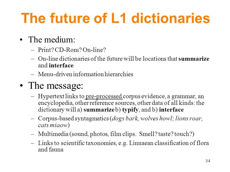 The future of L1 dictionaries The medium: –Print. CD-Rom.