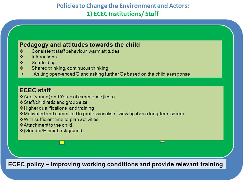 ECEC policy – Improving working conditions and provide relevant training Policies to Change the Environment and Actors: 1) ECEC Institutions/ Staff Pe