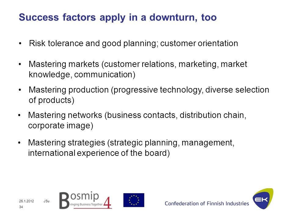 Success factors apply in a downturn, too Risk tolerance and good planning; customer orientation 25.1.2012JSu 34 Mastering markets (customer relations,