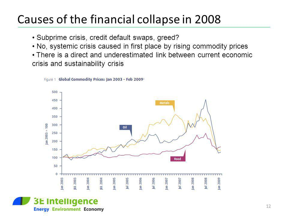 Causes of the financial collapse in 2008 Subprime crisis, credit default swaps, greed? No, systemic crisis caused in first place by rising commodity p