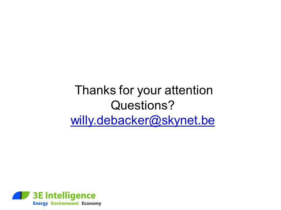 Thanks for your attention Questions? willy.debacker@skynet.be