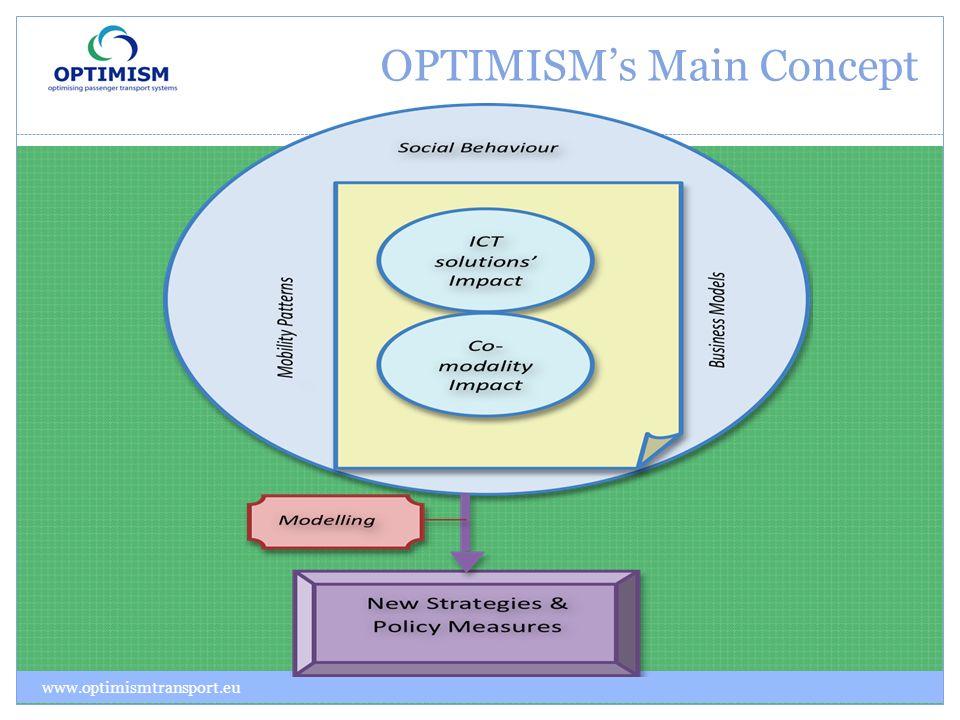 OPTIMISMs Main Concept www.optimismtransport.eu
