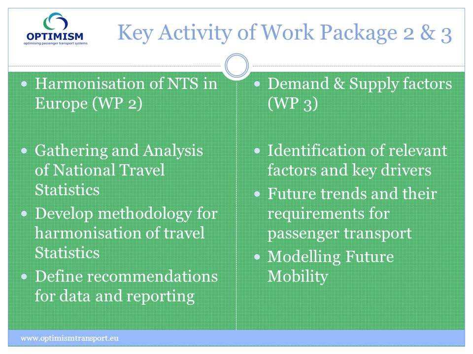 Key Activity of Work Package 2 & 3 Harmonisation of NTS in Europe (WP 2) Gathering and Analysis of National Travel Statistics Develop methodology for harmonisation of travel Statistics Define recommendations for data and reporting Demand & Supply factors (WP 3) Identification of relevant factors and key drivers Future trends and their requirements for passenger transport Modelling Future Mobility www.optimismtransport.eu