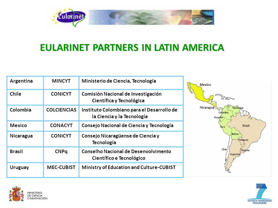 ArgentinaMINCYTMinisterio de Ciencia, Tecnología ChileCONICYTComisión Nacional de Investigación Científica y Tecnológica ColombiaCOLCIENCIASInstituto