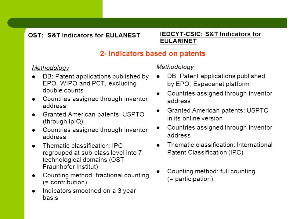 OST: S&T Indicators for EULANEST Methodology DB: Patent applications published by EPO, WIPO and PCT, excluding double counts Countries assigned throug