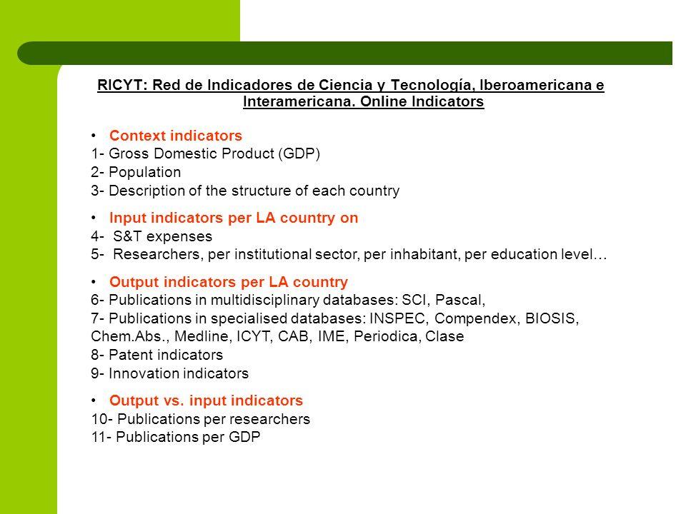 RICYT: Red de Indicadores de Ciencia y Tecnología, Iberoamericana e Interamericana.
