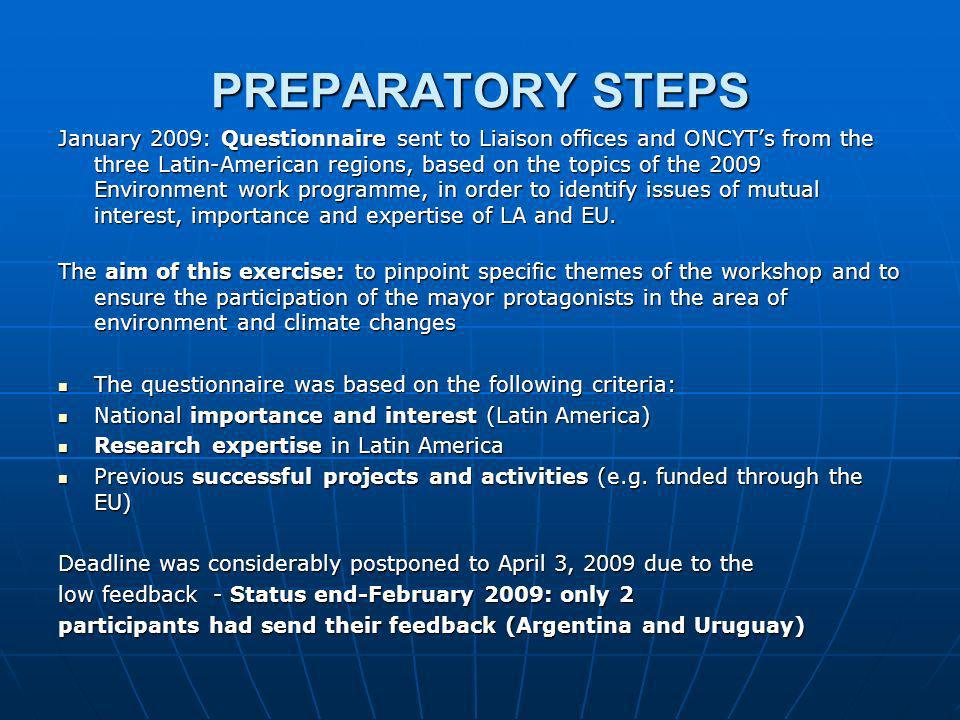 PREPARATORY STEPS January 2009: Questionnaire sent to Liaison offices and ONCYTs from the three Latin-American regions, based on the topics of the 200