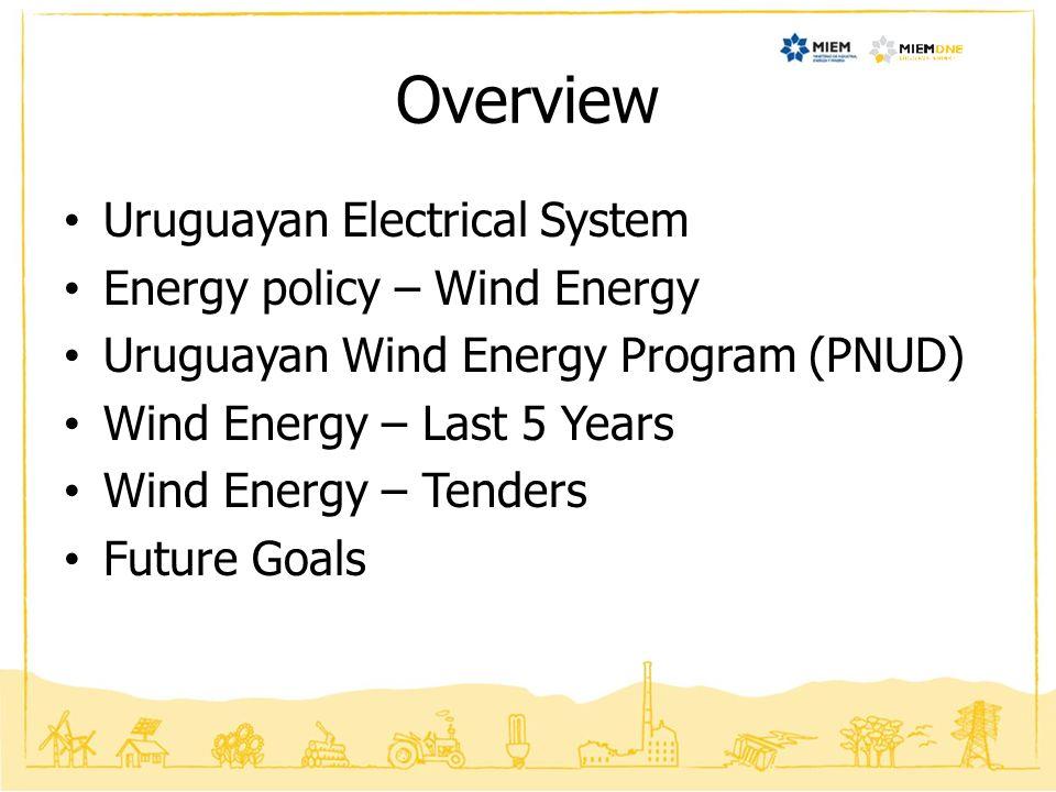 Uruguayan Electrical System Demand 2010: 9413GWh Annual growth: Average 3.5% annual Peak Demand 2011: 1745MW