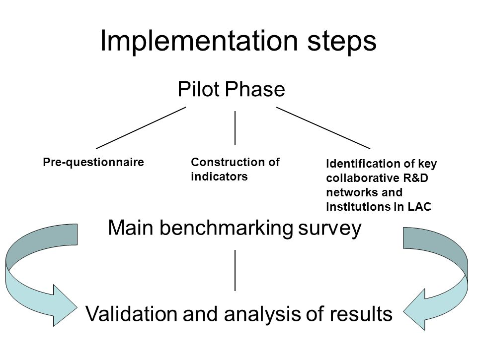 Pilot Phase Construction of indicators Main benchmarking survey Pre-questionnaire Identification of key collaborative R&D networks and institutions in LAC Validation and analysis of results Implementation steps