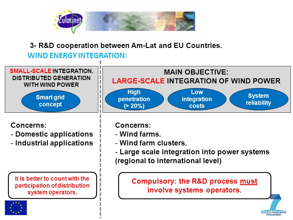 3- R&D cooperation between Am-Lat and EU Countries.