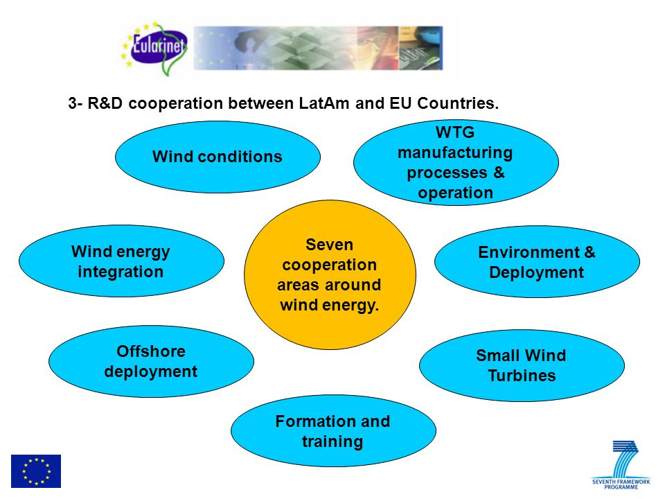 3- R&D cooperation between LatAm and EU Countries.
