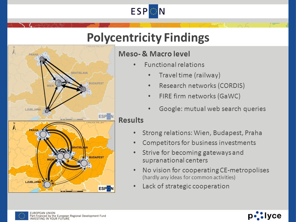 Polycentricity Findings Meso- & Macro level Functional relations Travel time (railway) Research networks (CORDIS) FIRE firm networks (GaWC) Google: mutual web search queries Results Strong relations: Wien, Budapest, Praha Competitors for business investments Strive for becoming gateways and supranational centers No vision for cooperating CE-metropolises (hardly any ideas for common activities) Lack of strategic cooperation