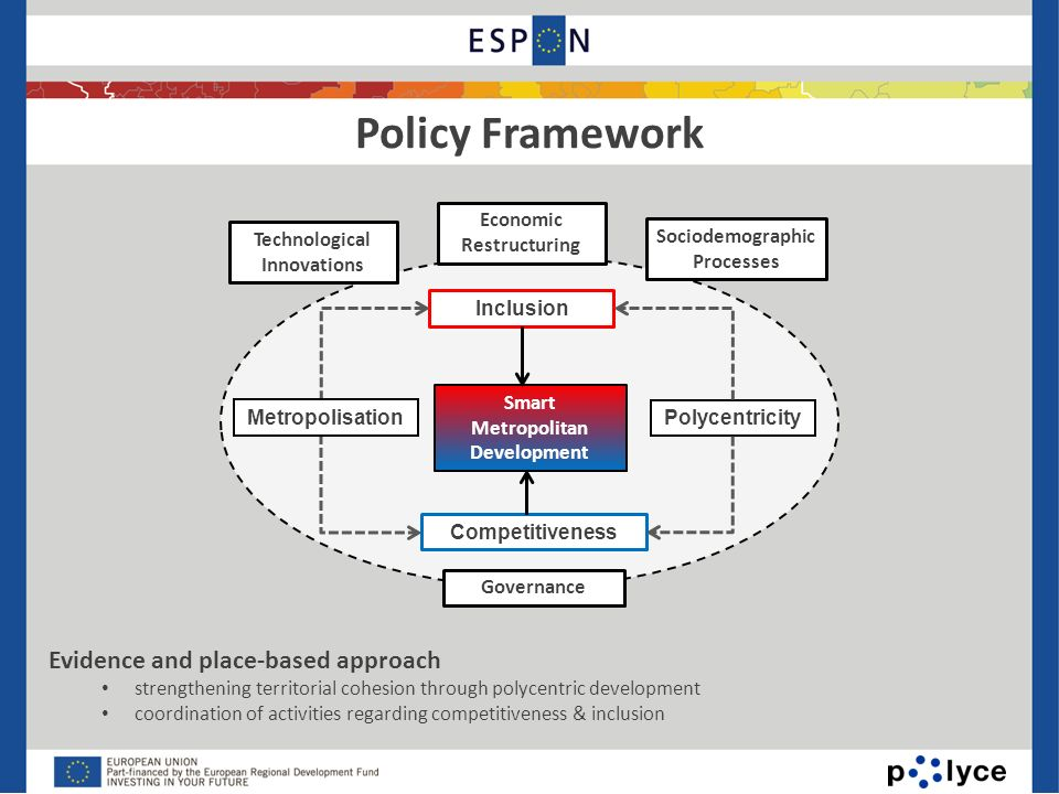 Policy Framework Polycentricity Inclusion Competitiveness Smart Metropolitan Development Technological Innovations Economic Restructuring Sociodemographic Processes Governance Metropolisation Evidence and place-based approach strengthening territorial cohesion through polycentric development coordination of activities regarding competitiveness & inclusion