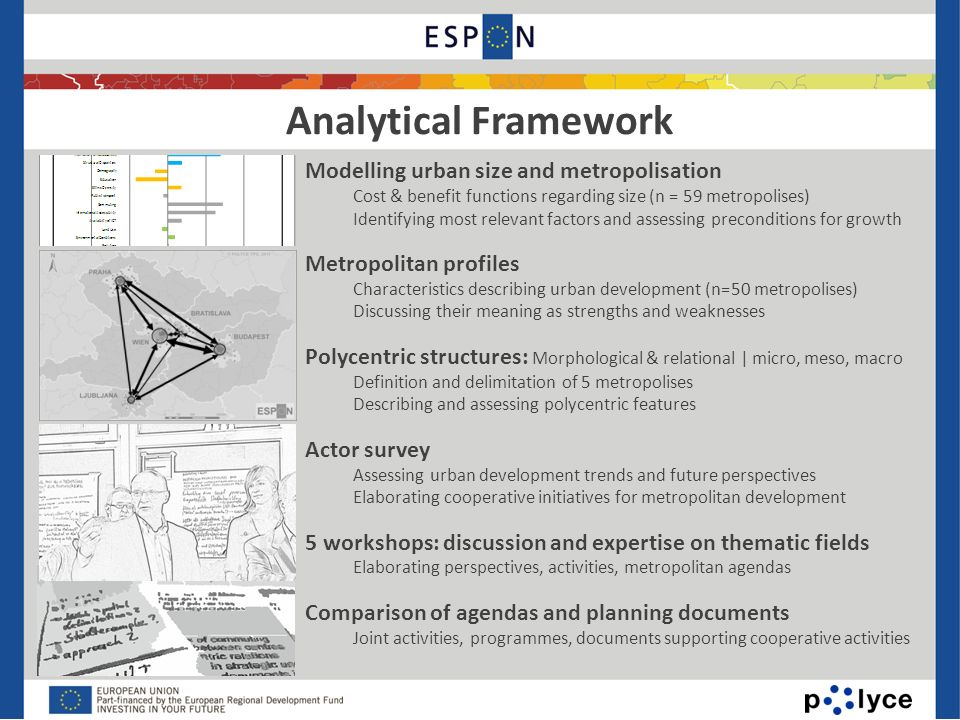 Analytical Framework Modelling urban size and metropolisation Cost & benefit functions regarding size (n = 59 metropolises) Identifying most relevant factors and assessing preconditions for growth Metropolitan profiles Characteristics describing urban development (n=50 metropolises) Discussing their meaning as strengths and weaknesses Polycentric structures: Morphological & relational | micro, meso, macro Definition and delimitation of 5 metropolises Describing and assessing polycentric features Actor survey Assessing urban development trends and future perspectives Elaborating cooperative initiatives for metropolitan development 5 workshops: discussion and expertise on thematic fields Elaborating perspectives, activities, metropolitan agendas Comparison of agendas and planning documents Joint activities, programmes, documents supporting cooperative activities