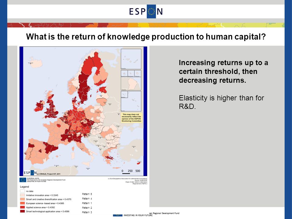 What is the return of knowledge production to human capital.