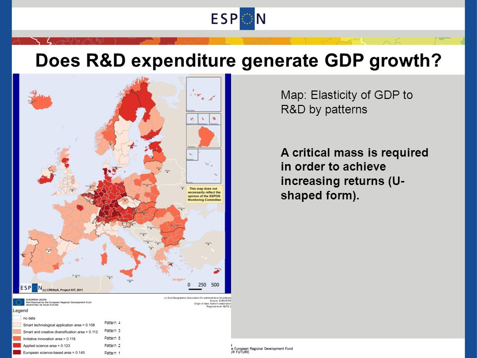 Does R&D expenditure generate GDP growth.