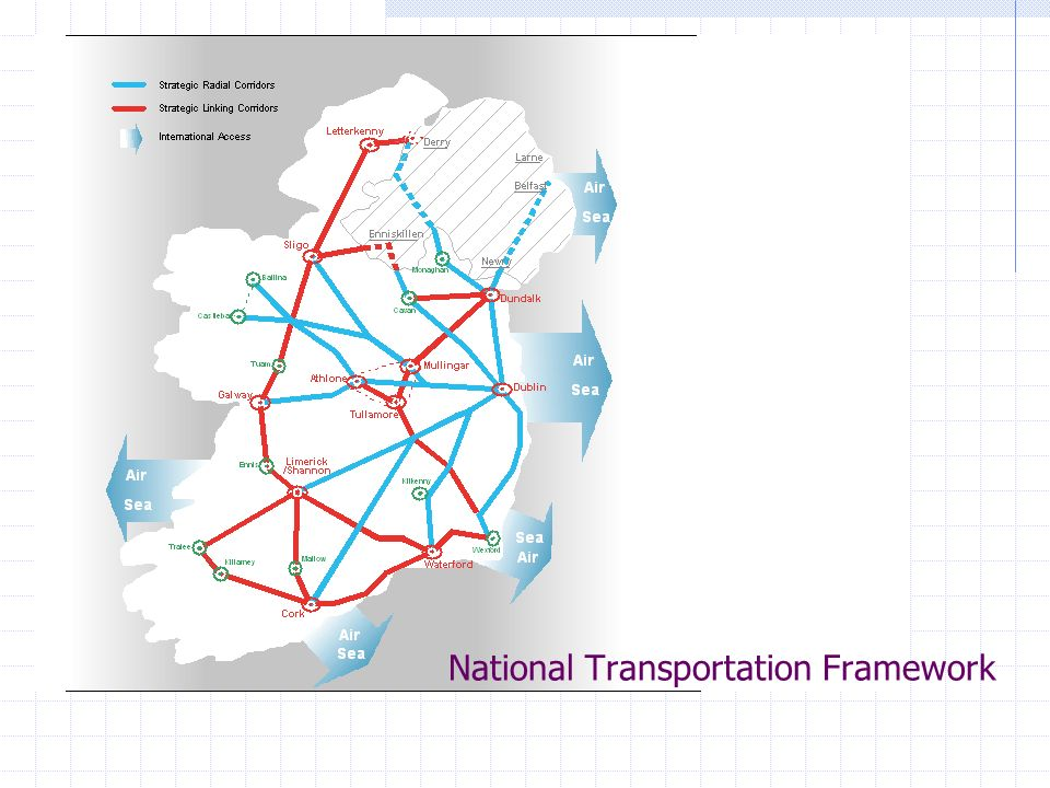National Transportation Framework