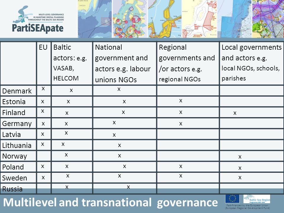 Part-financed by the European Union (European Regional Development Fund) Place Based approach Place-based model as frme for looking for conditions of reliable multilevel governance