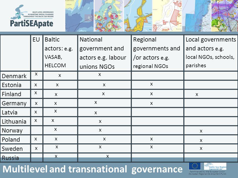 Part-financed by the European Union (European Regional Development Fund) Multilevel and transnational governance EU Baltic actors: e.g. VASAB, HELCOM