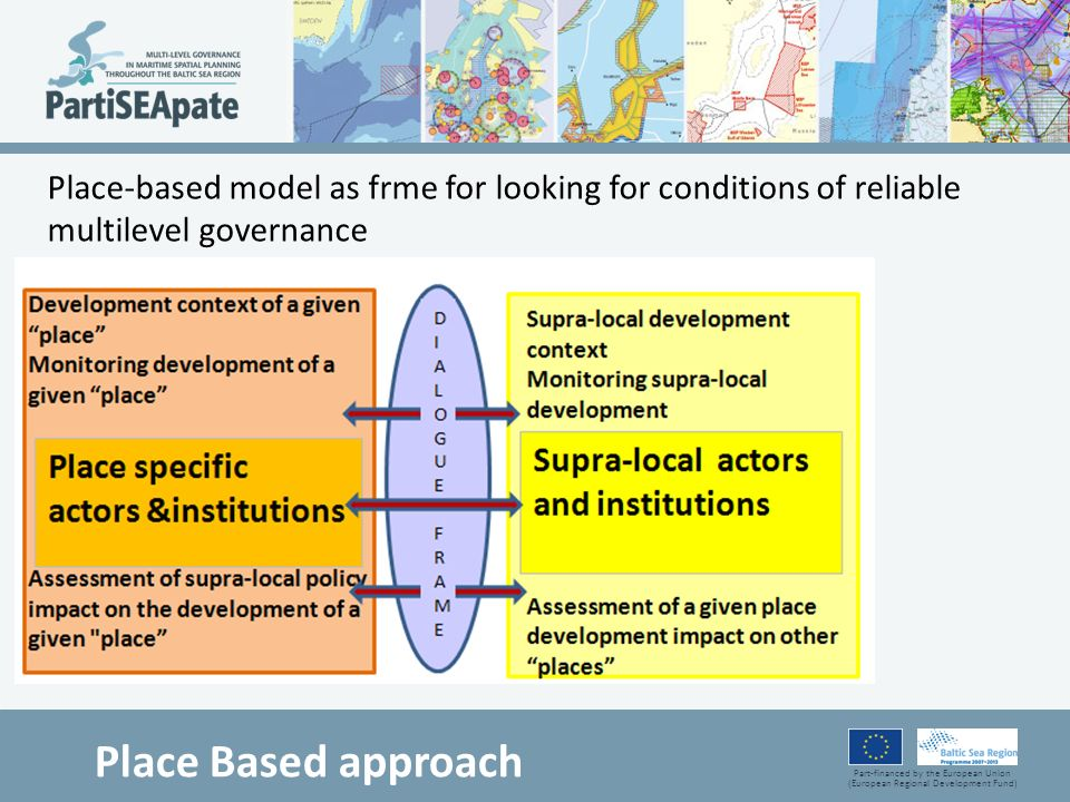 Part-financed by the European Union (European Regional Development Fund) Place Based approach Place-based model as frme for looking for conditions of