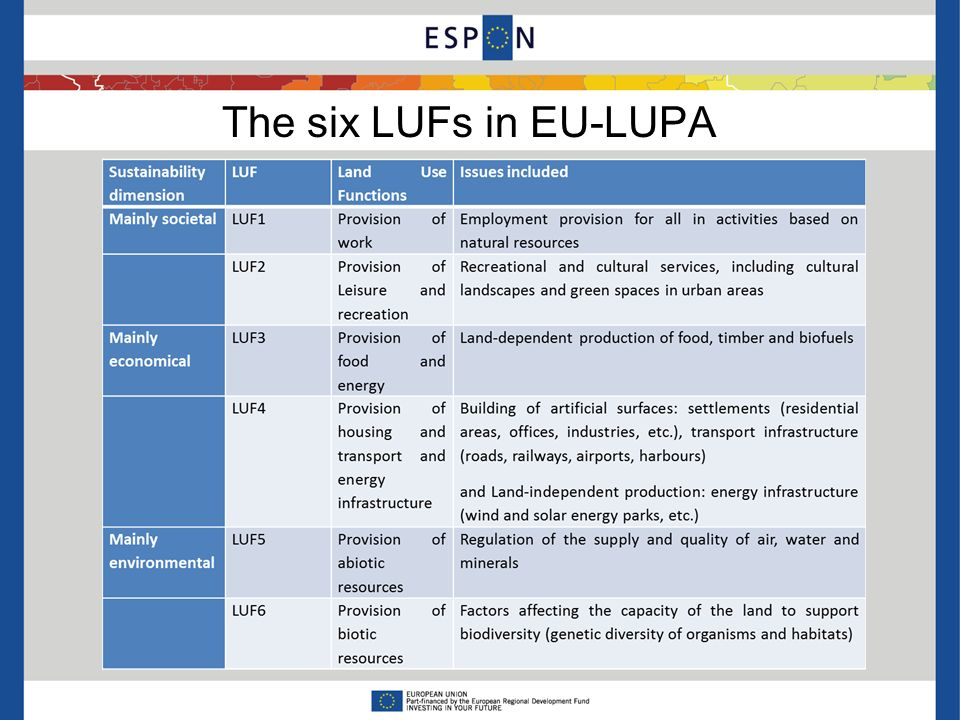 The six LUFs in EU-LUPA