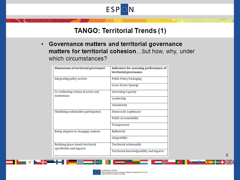 TANGO: Territorial Trends (1) 8 Governance matters and territorial governance matters for territorial cohesion…but how, why, under which circumstances