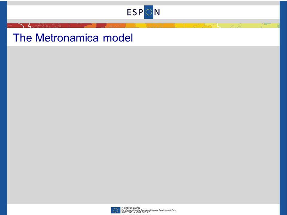 The Metronamica model
