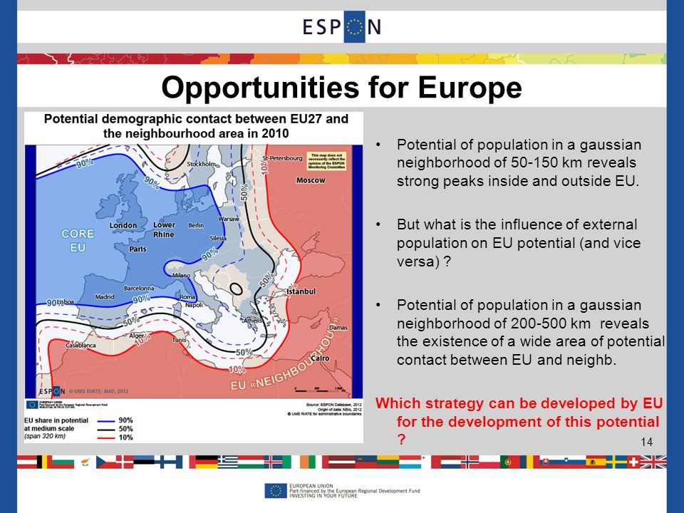 14 Opportunities for Europe Potential of population in a gaussian neighborhood of km reveals strong peaks inside and outside EU.