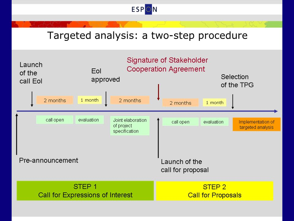 Targeted analysis: a two-step procedure