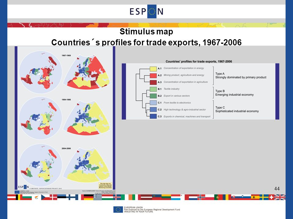Stimulus map Countries´s profiles for trade exports, 1967-2006 44