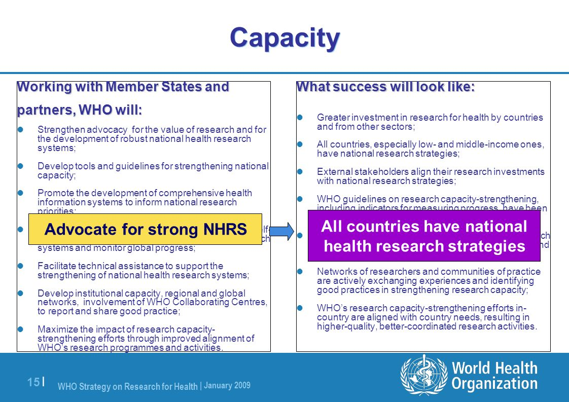 WHO Strategy on Research for Health | January 2009 15 | Capacity Working with Member States and partners, WHO will: Strengthen advocacy for the value