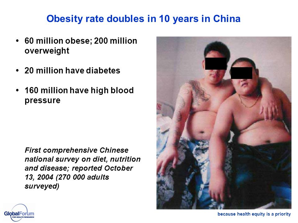 because health equity is a priority Obesity rate doubles in 10 years in China 60 million obese; 200 million overweight 20 million have diabetes 160 mi