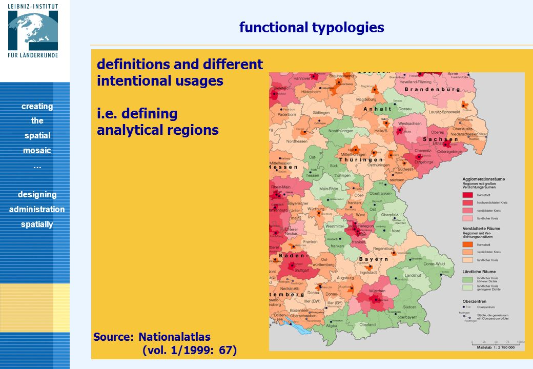 9 functional typologies creating the spatial mosaic … designing administration spatially definitions and different intentional usages i.e. defining an