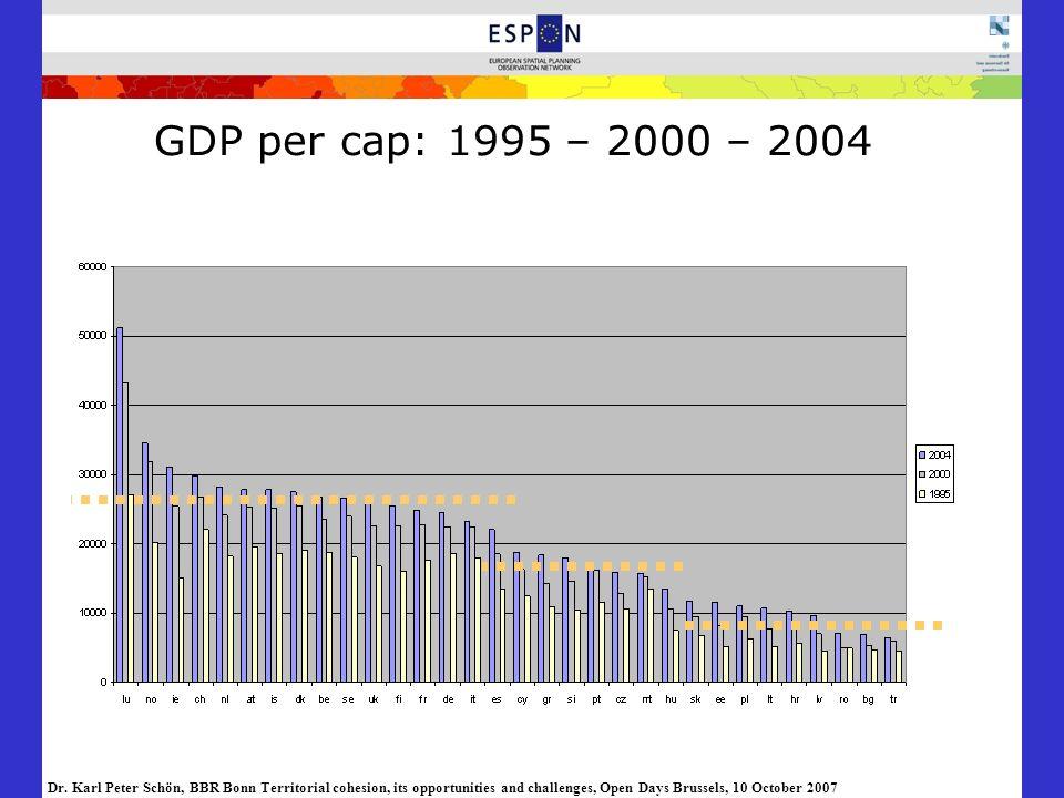 GDP per cap: 1995 – 2000 – 2004