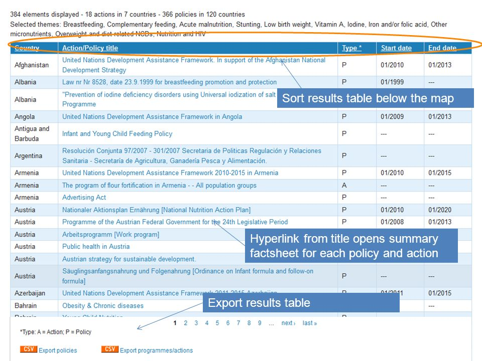 4 Sort results table below the map Hyperlink from title opens summary factsheet for each policy and action Export results table