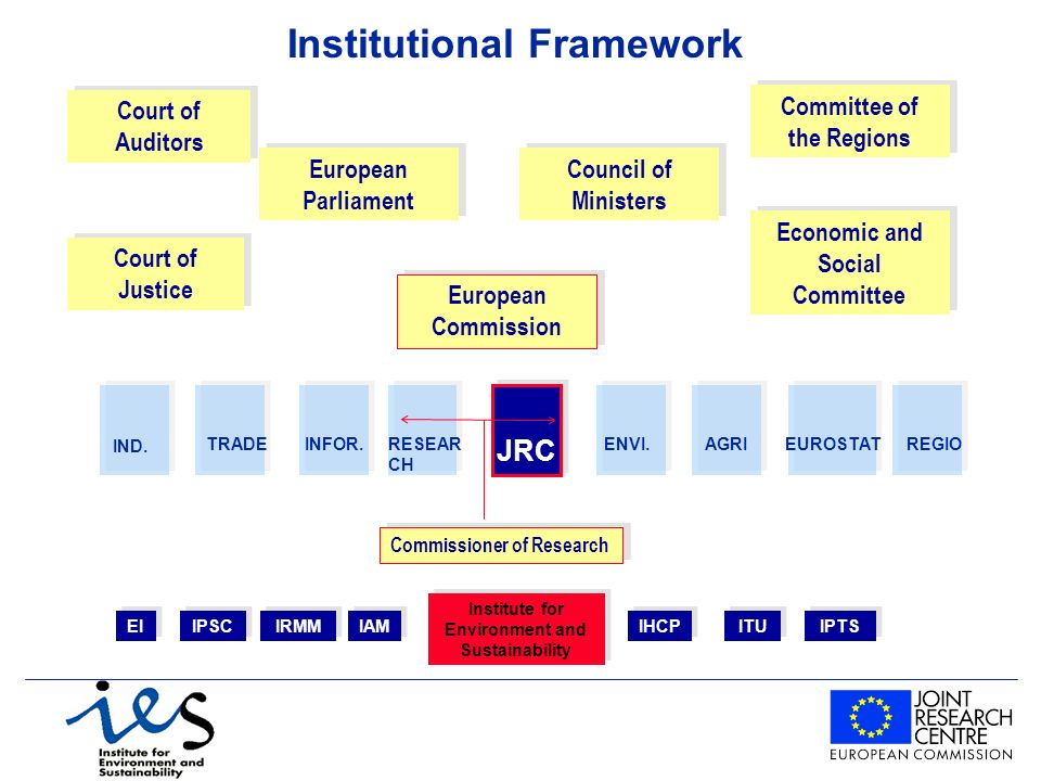 MOLAND – Next Steps Support to the definition of the Urban Thematic Strategy Chair of the Working Group on Sustainable Urban Management Creation of a network of cities/regions Development of scenarios of urban growth at EU dimension To validate EU policies ( territorial diversity) Formalise the methodology in the regional policy frame Impact evaluation of Structural Programmes (ERDF, Cohesion, CI,…) Pilot project in Northern Ireland/Ireland ESPON -> Moland in the Work Programme SEA concepts in regional planning Integrated modeling for concepts such as Peripherality/accessibility/… An EU artificial layer from CORINE 2000 ( at scale 1:25 000) (proposal) Concept of dynamic indicators City region (carrying capacity and functional area)