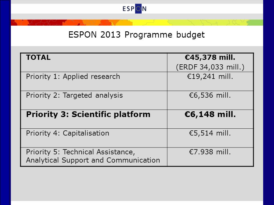 ESPON 2013 Programme budget TOTAL45,378 mill.