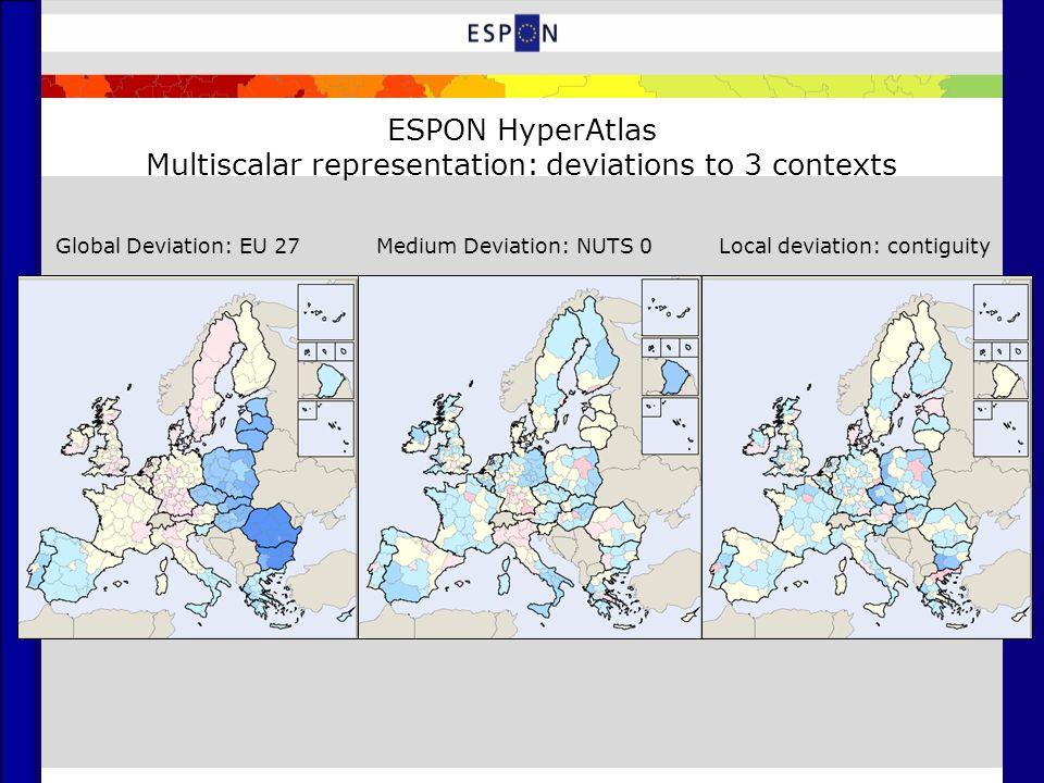 ESPON HyperAtlas Multiscalar synthesis