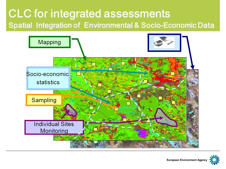Spatial Integration of Environmental & Socio-Economic Data CLC for integrated assessments Spatial Integration of Environmental & Socio-Economic Data M