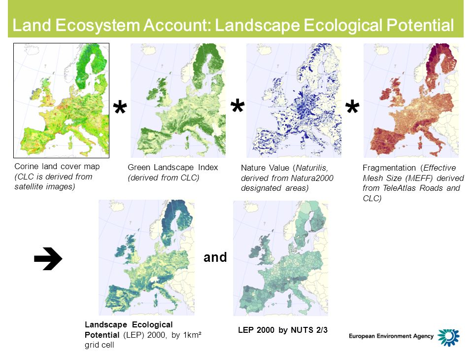 Corine land cover map (CLC is derived from satellite images) Green Landscape Index (derived from CLC) Nature Value (Naturilis, derived from Natura2000