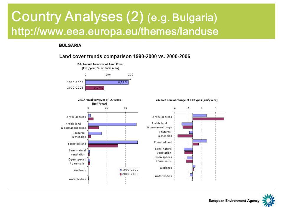 Country Analyses (2) (e.g. Bulgaria) http://www.eea.europa.eu/themes/landuse