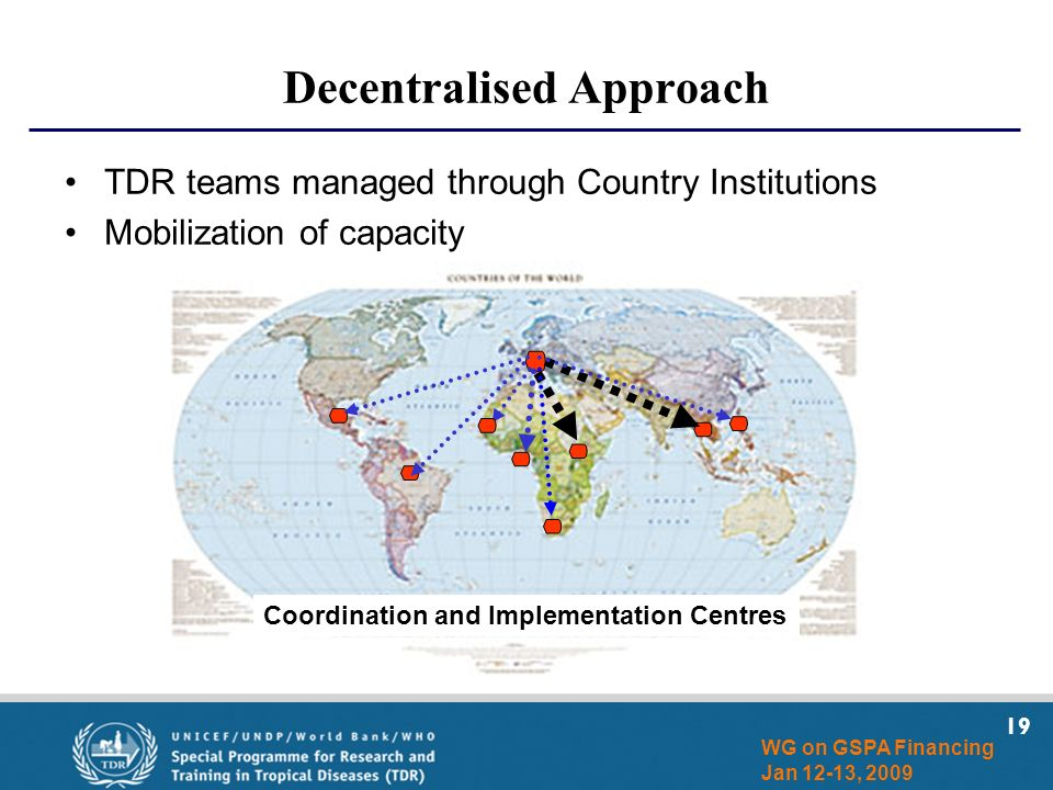 19 WG on GSPA Financing Jan 12-13, 2009 TDR teams managed through Country Institutions Mobilization of capacity Coordination and Implementation Centre